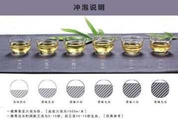福鼎白茶多样化的泡饮方式|白茶冲泡法