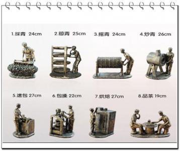 传统的乌龙茶制作工艺|乌龙茶知识