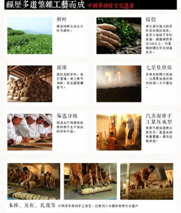 安化黑茶的制作流程及制作特点