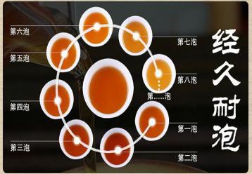 如何判断不同年代的茯砖茶|黑茶品鉴